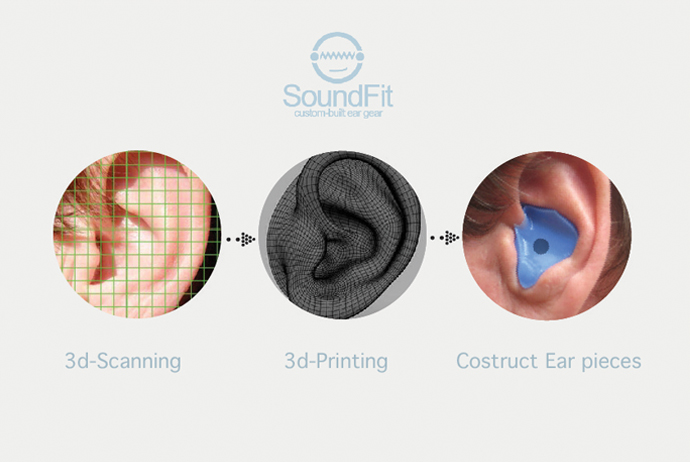 Ear Scanner UI Design, Attraction Mode